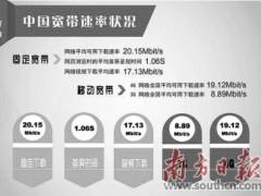 19.12M 我国4G网络下载速率又上新台阶