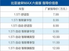 比亚迪宋MAX六座版上市售7.99万-12.99万元